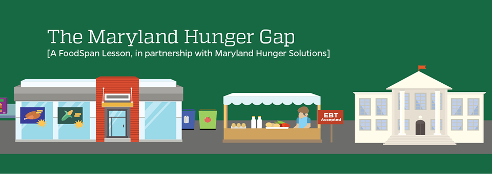 The Maryland Hunger Gap